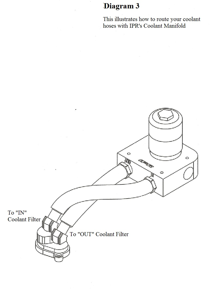 ipr high flow coolant filter ford 6 0 radiator parts diagram  ford  auto parts catalog and diagram