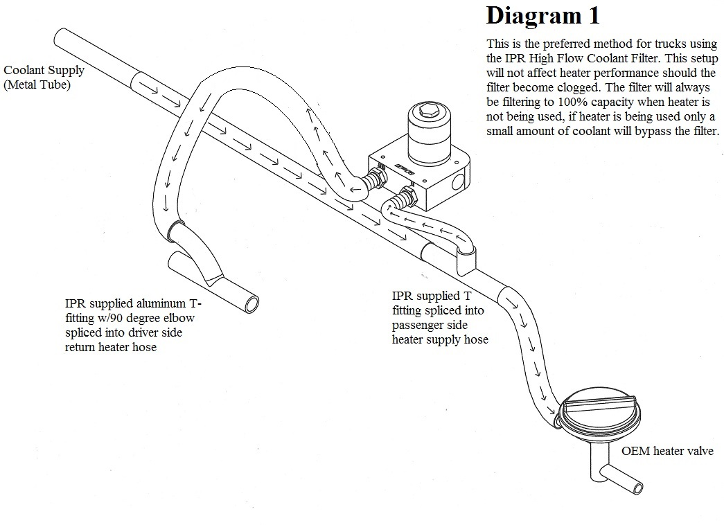 6 0 powerstroke fuel filter housing diagram