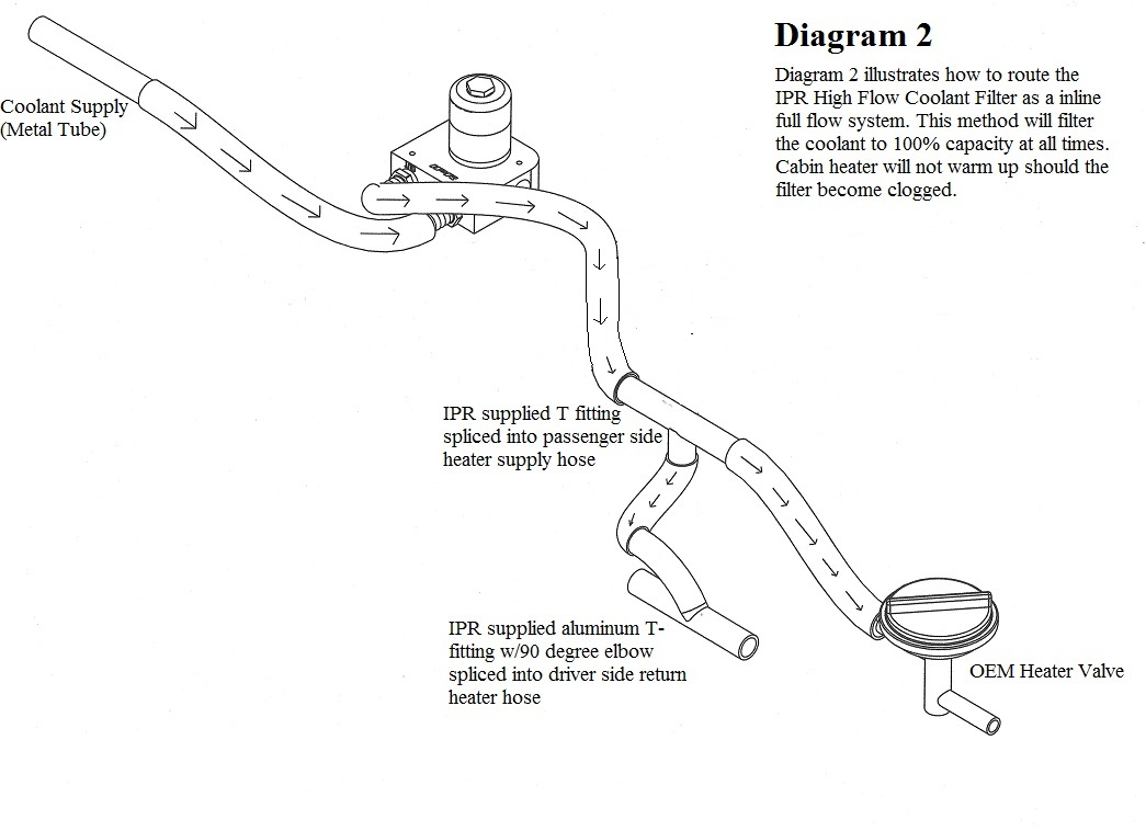 Ford 6 0 Diesel Fuel Filter Diagram Free Wiring For You F250 Housing Powerstroke Cap